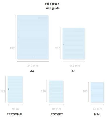 FILOFAX size guide